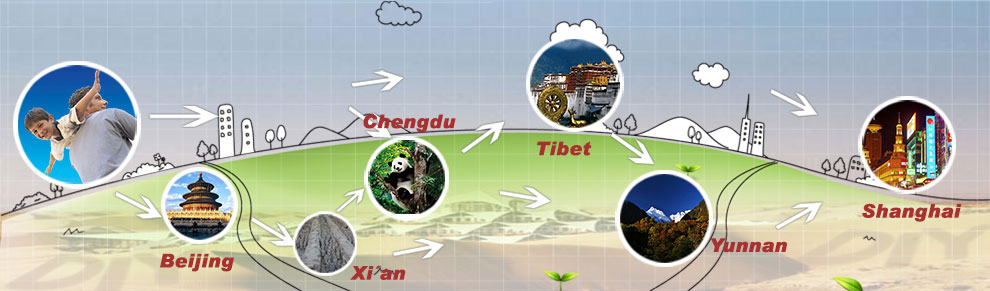 How to tailor make an itinerary for independent travel to China?